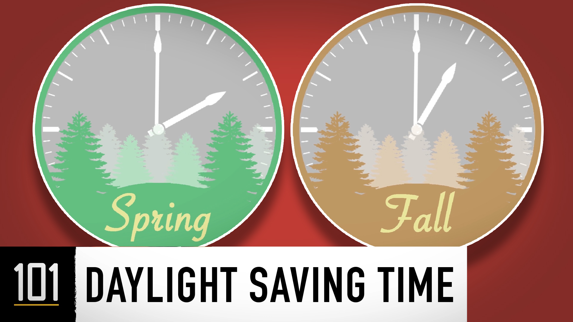 Daylight saving time 101 for When was daylight savings time started